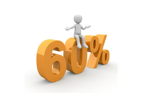 What is Annual Percentage Rate (APR)?